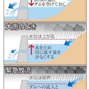 台風19号で緊急放流を行った6ヶ所のダムは「事前放流」を行っていなかったことが判明!