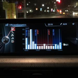 BMW320iグランツーリスモ(F34)の各種走行モードと燃費グラフ