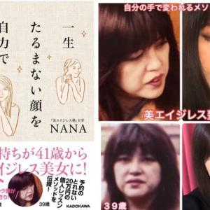 【無料動画でレッスン】顔筋NANAマジックメソッド基本マッサージのやり方小顔効果むくみたるみ改善