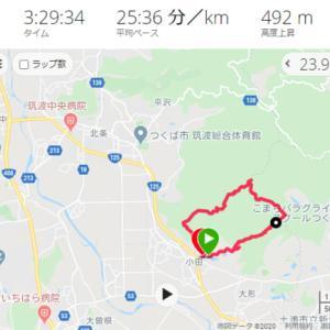 宝篋山(ほうきょうさん)リンリンロード ハイキングとサイクリングはいかがでしょう?