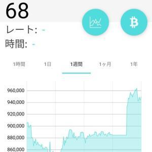 またまたビットコイン高騰中