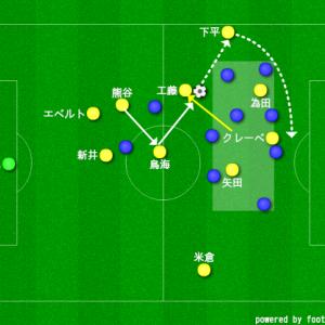 ボックス外からの攻撃と4-4-2との相性