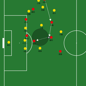 中盤のバランス問題もあり5‐1‐2‐2を実行
