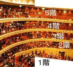 リュ・シウォン 2017年3/21春のファンミーティング