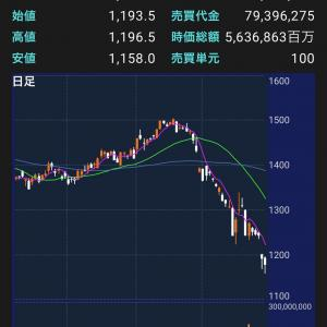 ソフトバンクの株価ダウン