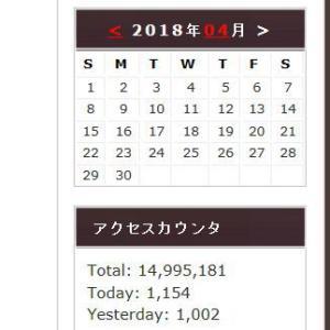 久しぶりの投稿です^^  GW2日目のアジング~