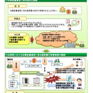 東京ディズニーと親善大使と遺言書保管法について☆