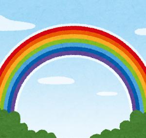 即位礼正殿の儀で大雨から晴れて虹が出る奇跡:まさに天照大神