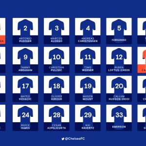 20−21シーズン チェルシー選手の背番号一覧