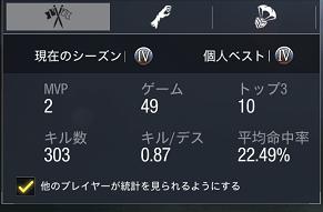 【COD モバイル】 平均命中率(5/19)