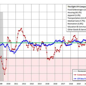 ホワイトアウトに包まれるマーケット ‐1月FOMC‐