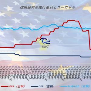 FRBとECB、誘導金利引き上げ議論は為替レートにどう影響するのか