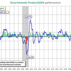 米国が目指す「ディスインフレ」の複雑化について