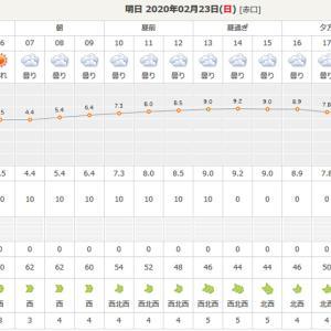 明日は強風で大荒れか?