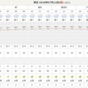 明日は天気回復で強風予報