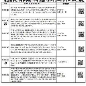 9月19日のFAX情報送信