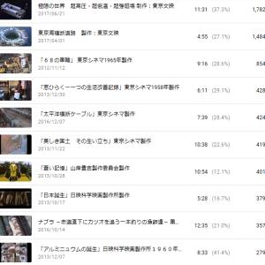 You Tube のNPO法人科学映像館の再生回数は2000万回を超える