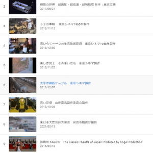 You Tube「NPO法人科学映像館」に掲載作品の総再生回数が3,400万回を超える