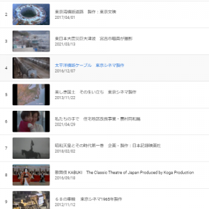 You Tube「NPO法人科学映像館」公開作品の総再生回数が3,500万回をこえる
