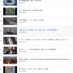 You Tube「NPO法人科学映像館」の総再生回数3,600万回をこえる