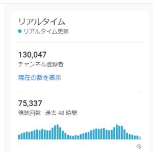 You Tube「NPO法人科学映像館」のチャネル登録者が13万人