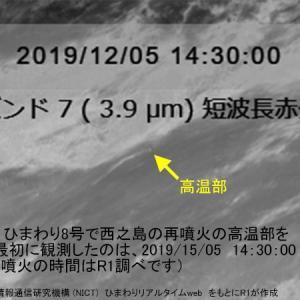 西之島 再噴火 2019/12/05