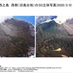 西之島 旧島台地の3D立体写真 (2020/3/9) 4Kフォトビデオ