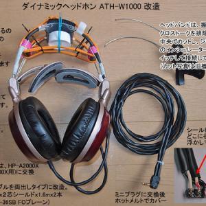 ダイナミックヘッドホン ATH-W1000 の改造