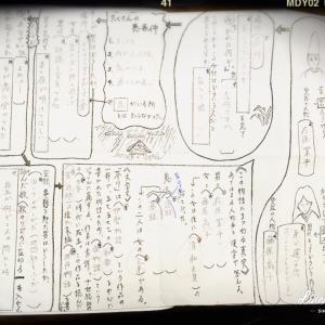 【期末テスト】古文のプリント