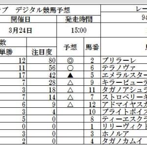 人参クラブ、デジタル競馬予想、阪神 毎日杯(11R)& 10R