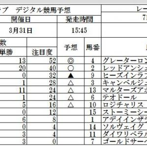 人参クラブ、デジタル競馬予想、ダービー卿CT & コーラルステークス