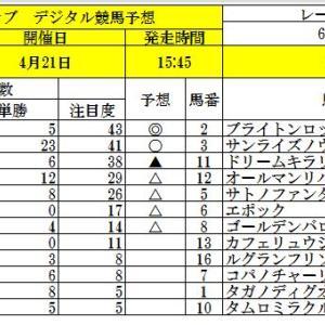 人参クラブ、デジタル競馬予想、(東京)オアシスS & 10R、 (京都)彦根S & 10R
