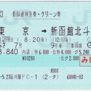 JR東日本 新型コロナウイルス感染拡大に伴うきっぷの取扱い