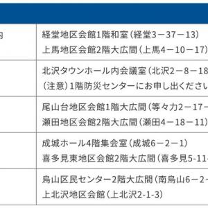 「台風19号に対する区の対応について〜自主避難者受入施設の開設」by 世田谷区
