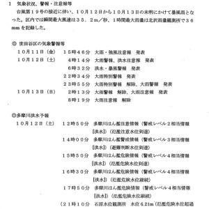 メモ → 令和元年10月15日時点での「台風19号(10/12発生)に関する報告」by 世田谷区