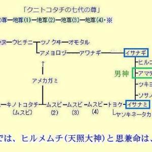 「ホツマツタヱ」神々の系譜