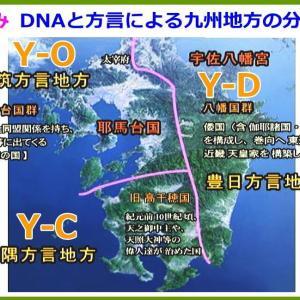 DNAと方言による、九州地方の分類の試み