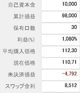 2/24 【定期購入】 100ドル