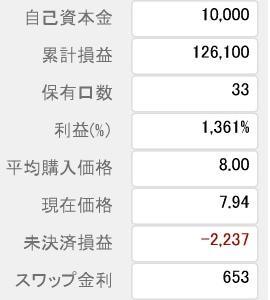 3/1 【ランド編】 <定期購入>1000ランド