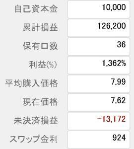 3/8 【ランド編】 <スポット購入>1000ランド