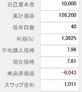 3/12 【ランド編】 <スポット購入>1000ランド
