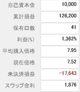 3/28【ランド編】<スポット購入>1000ランド