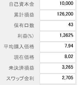 4/15【ランド編】<定期購入>1000ランド