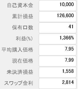 4/17【ランド編】<定期購入>1000ランド