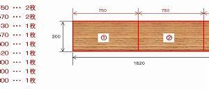 ままごとキッチン製作☆材料木取り図を書く