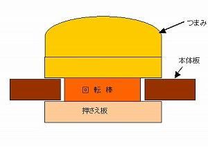 ままごとキッチン製作☆8→コンロのつまみを作る