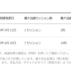 東京オリンピックチケ第1次販売セカンドチャンス結果!