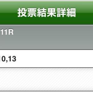 10月20日の狙い打ち!!菊花賞!!