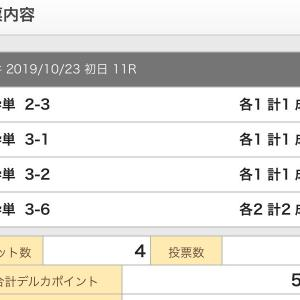 10月23日の狙い打ち!!福井競輪!!松山競輪!!