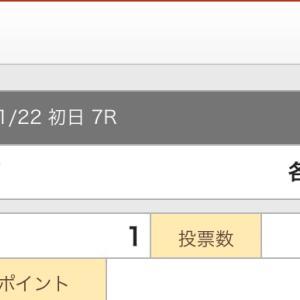 1月22日の狙い打ち!!防府競輪!!